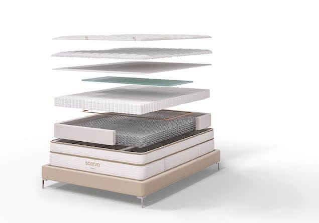 Layer diagram of Saatva Classic innerspring mattress