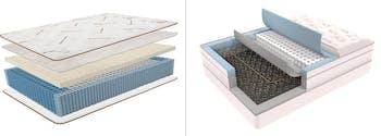innerspring vs hybrid - image of saatva latex hybrid and saatva classic