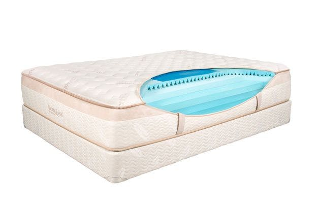 loom & leaf memory foam mattress layer diagram