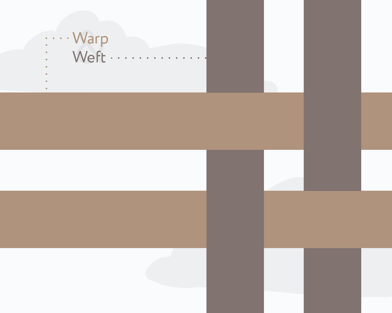 illustration showing warp and weft threads in percale sheets