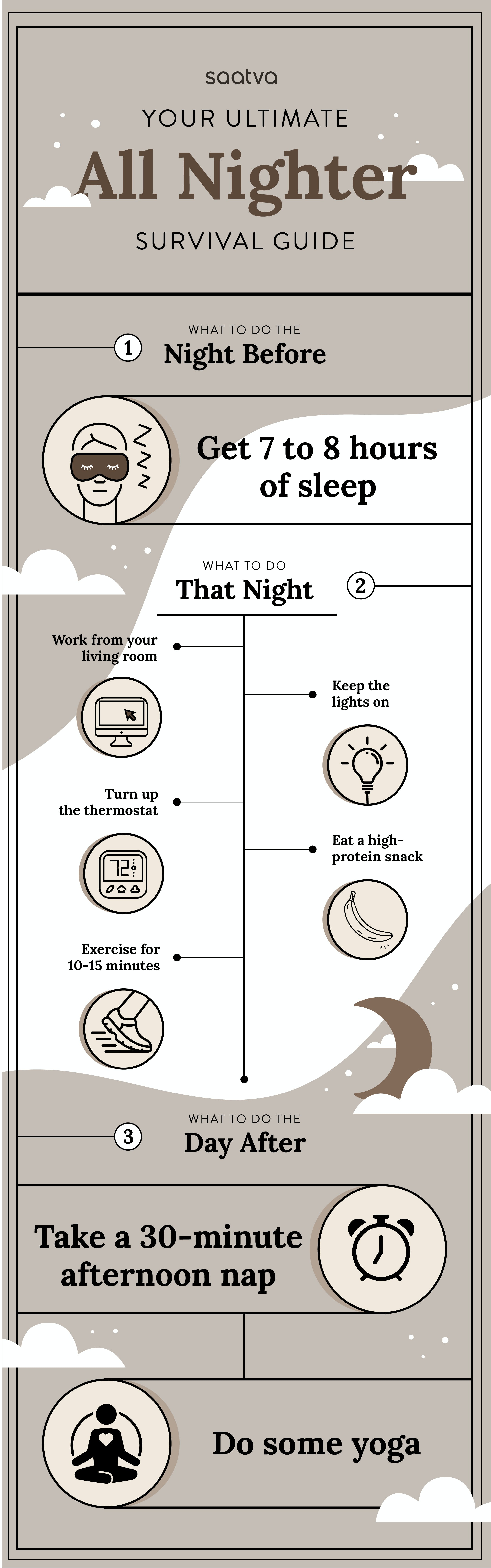 infographic survival guide featuring tips on how to stay awake