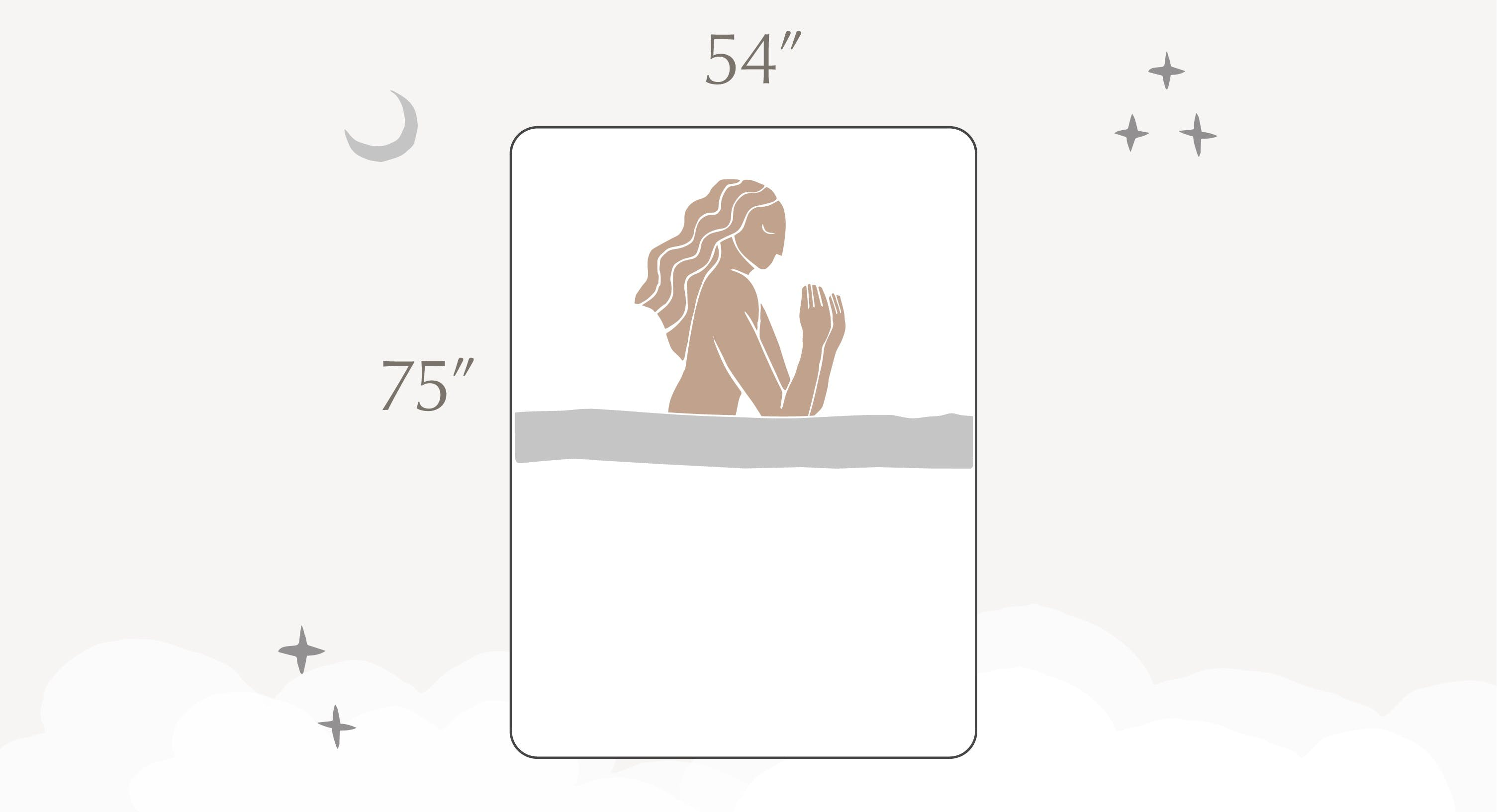 full size bed dimensions illustration