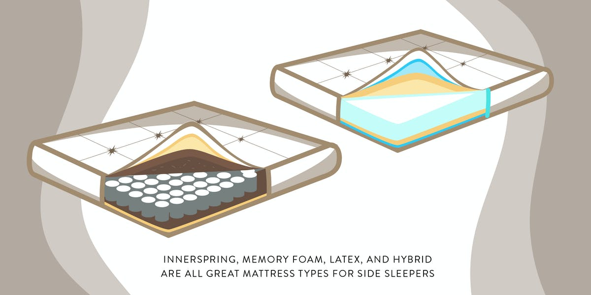 illustration showing the best types of mattresses for side sleepers