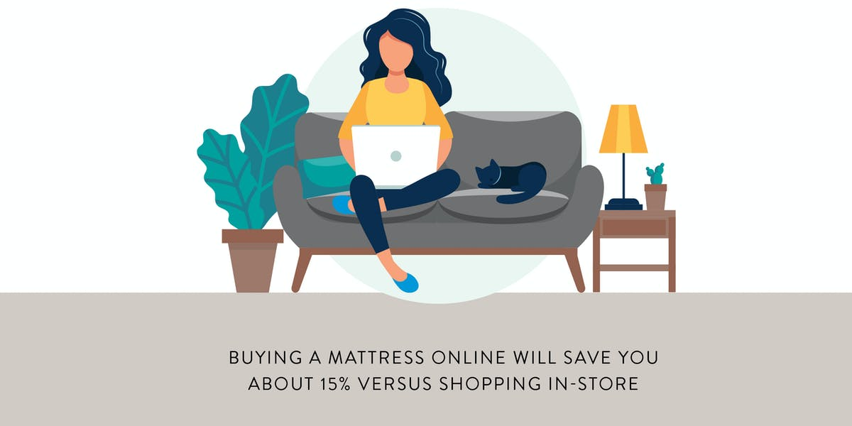 illustration showing how much money you can save by buying a mattress online