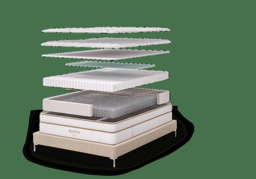 diagram showing layers inside saatva classic innerspring mattress