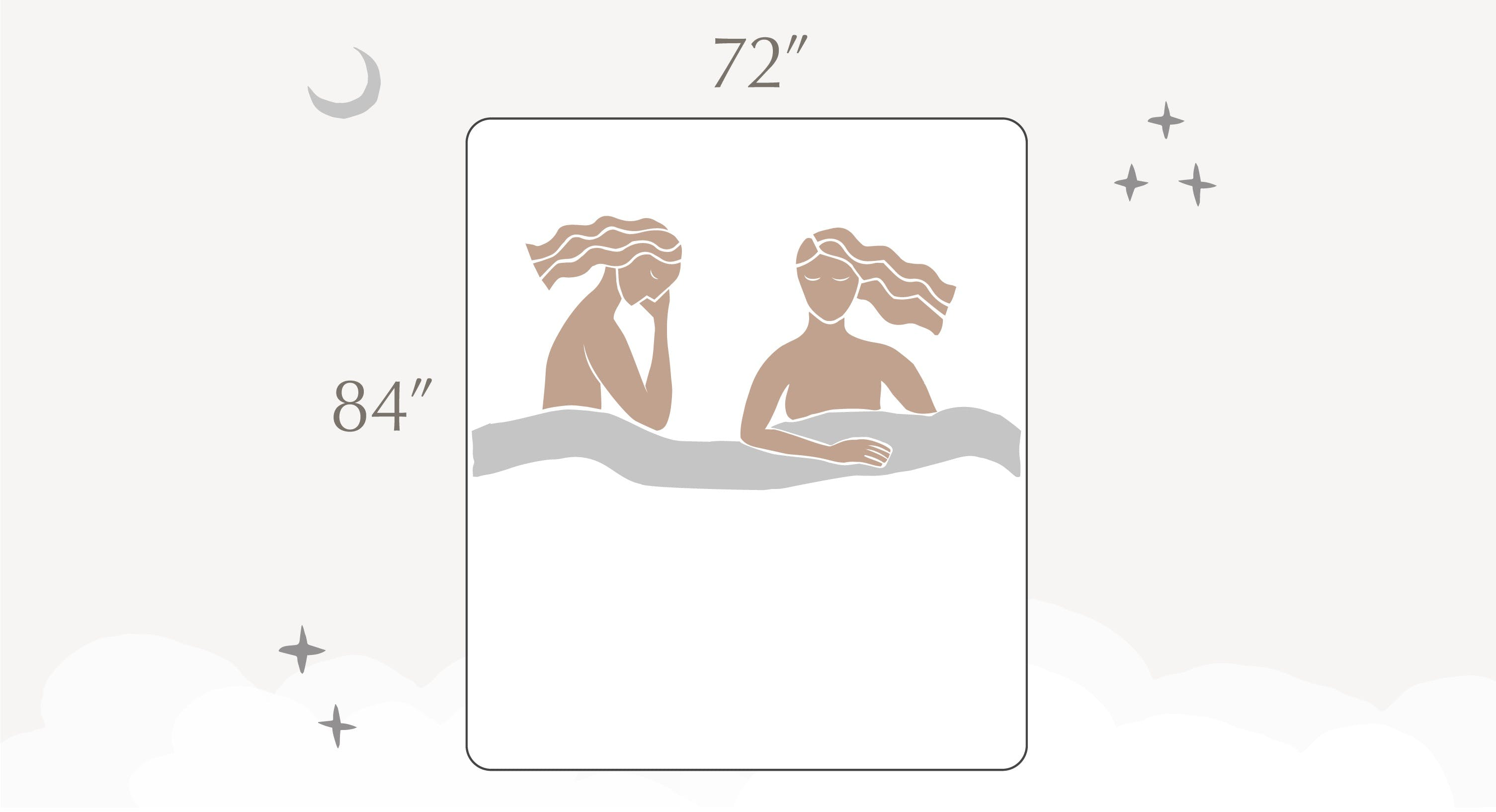 california king size bed dimensions illustration
