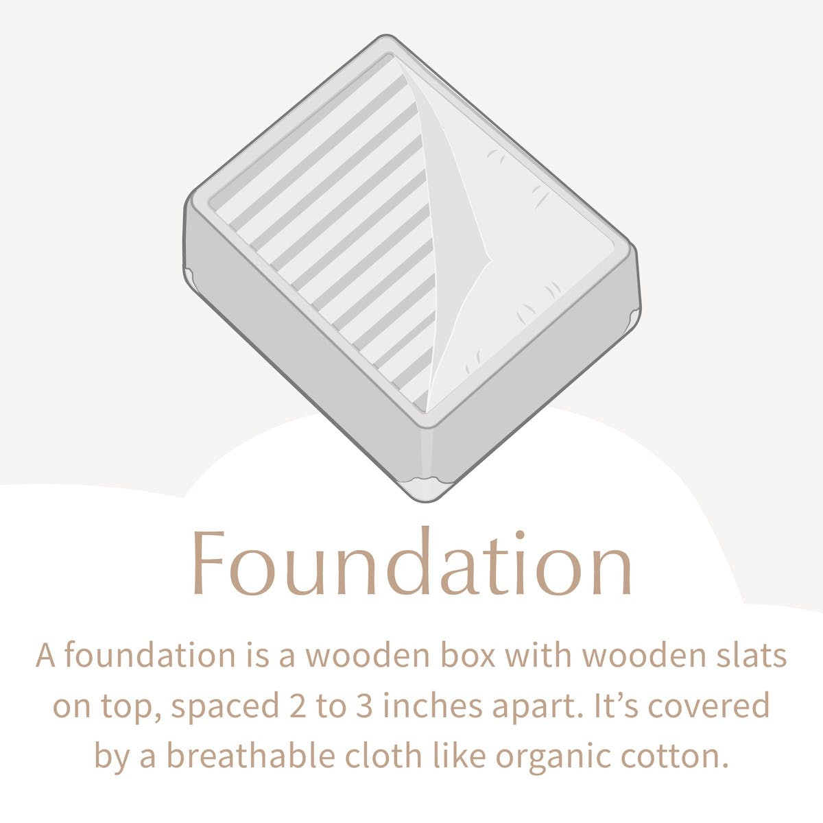 Illustration of a foundation with a description underneath: