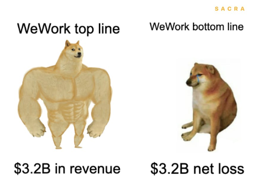 WeWork Doge Meme