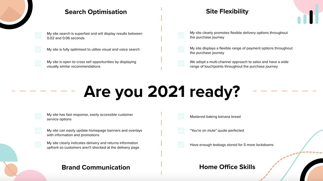 Is your eCommerce site 2021 ready?