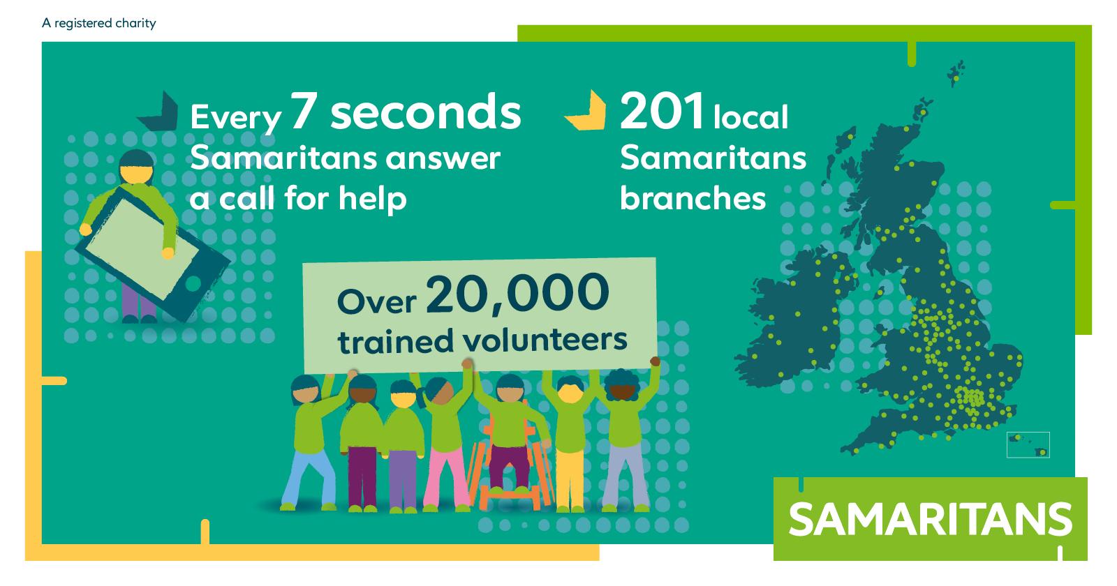About Samaritans - infographic