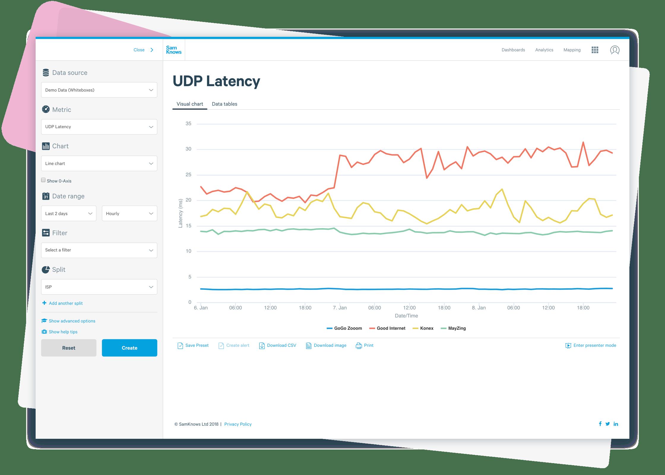 chart_blob