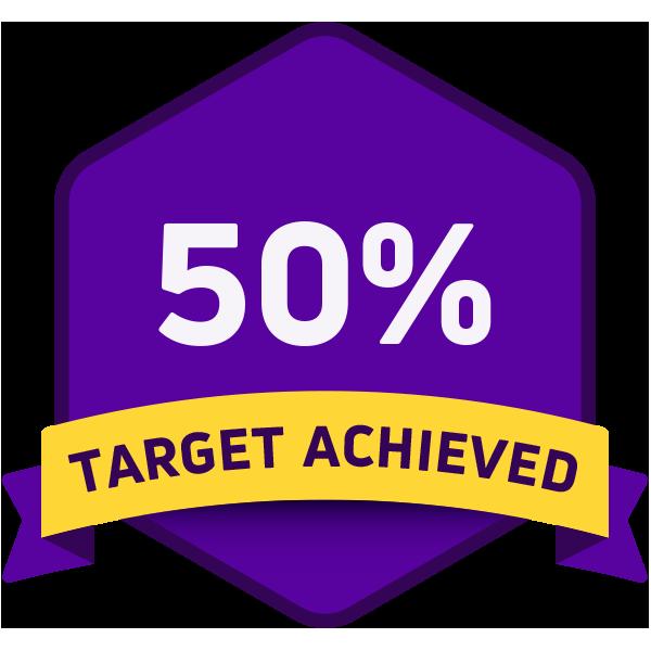 50% fundraising target achieved