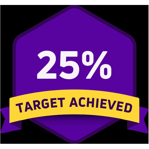 25% fundraising target achieved