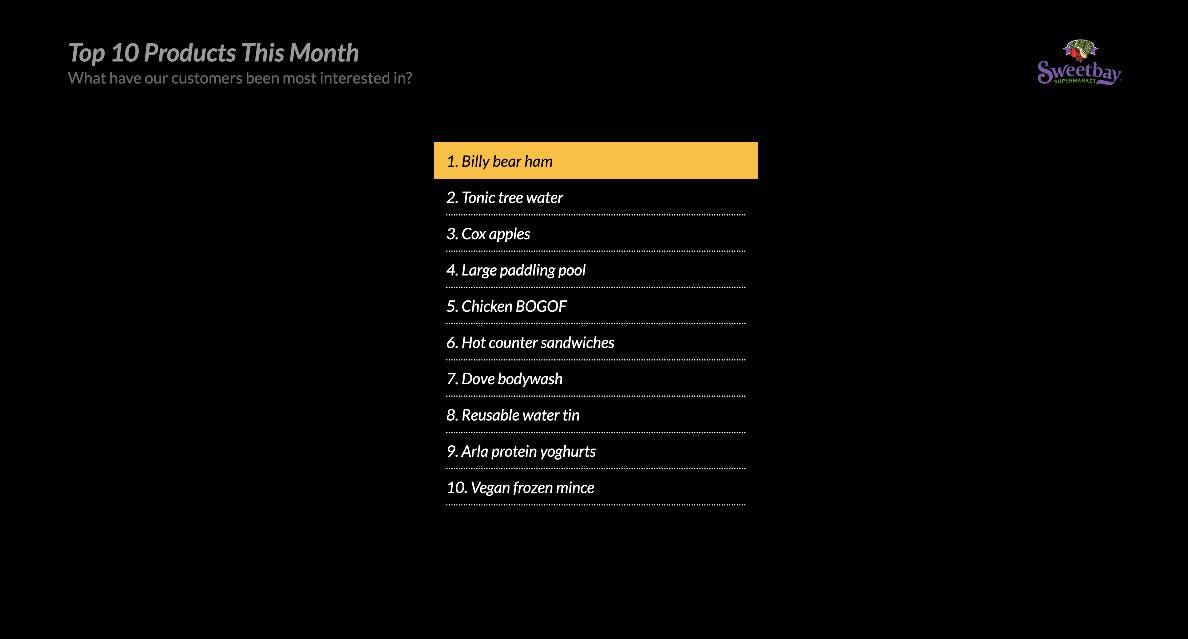 product list using digital menu board