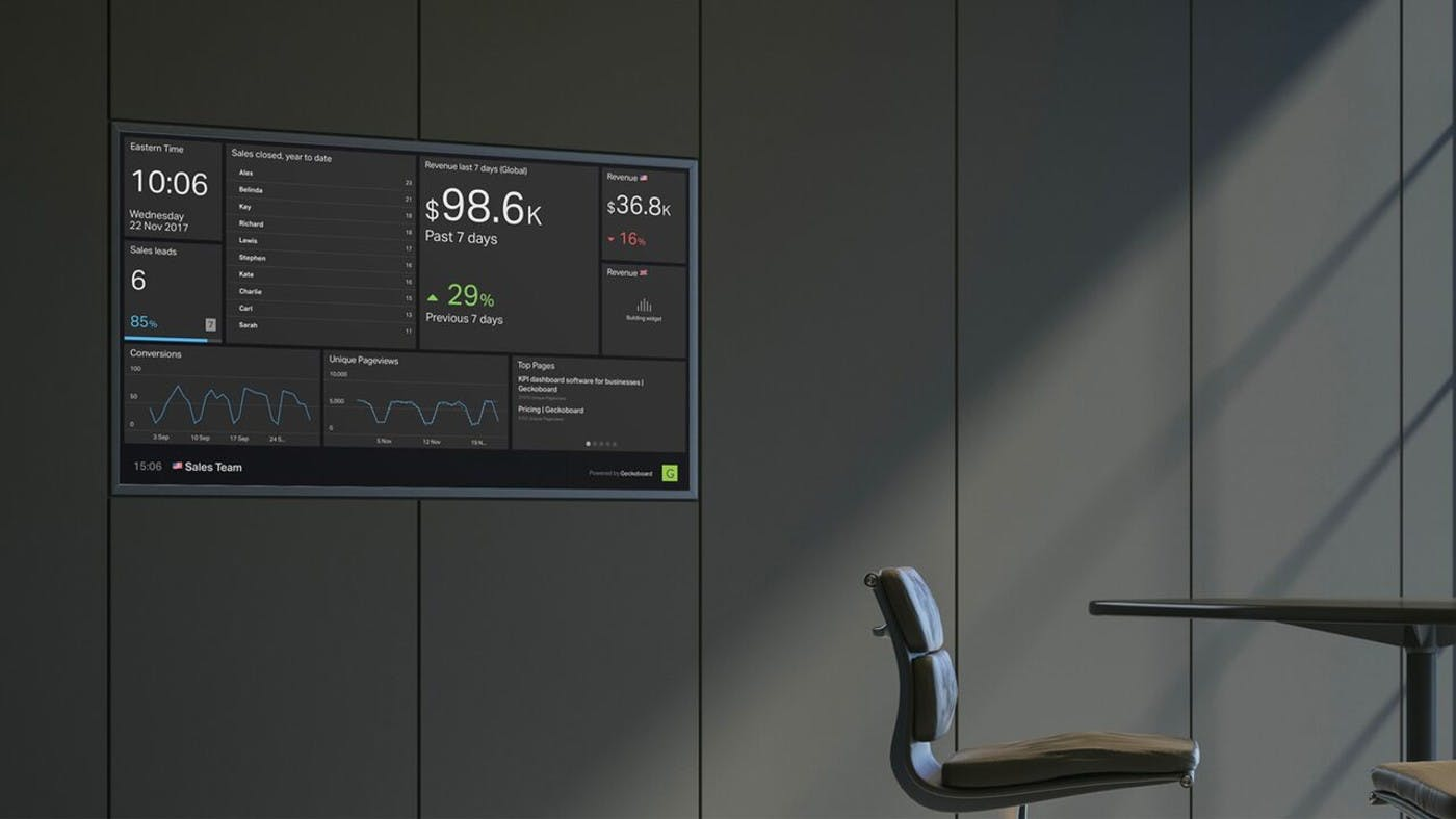 8 Different Types of Dashboards Using Geckoboard