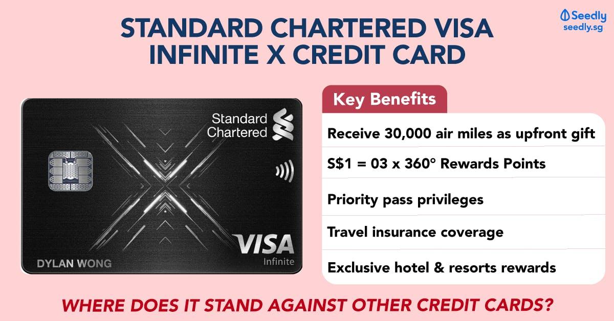 Standard Chartered Visa Infinite X Credit Card