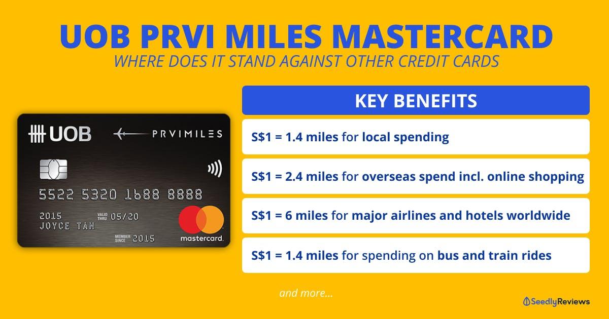 UOB PRVI MILES Mastercard Mile Benefits summary