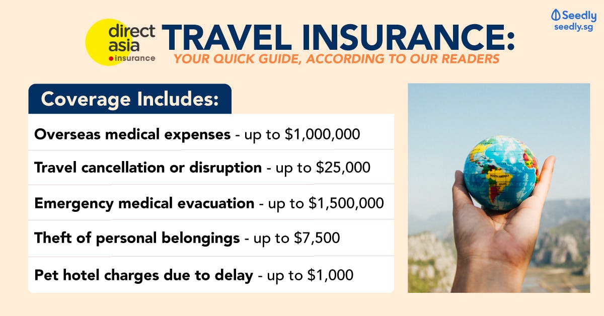 Direct Asia Travelling Insurance
