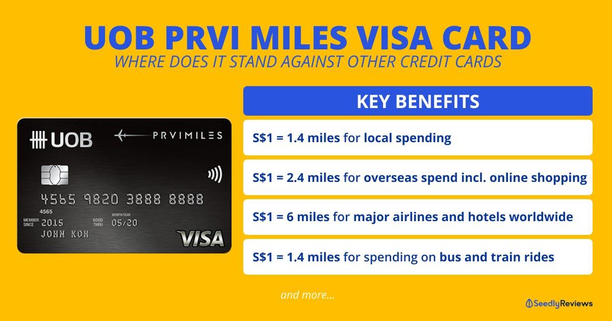 UOB PRVI MILES VISA CARD Miles Benefits Summary