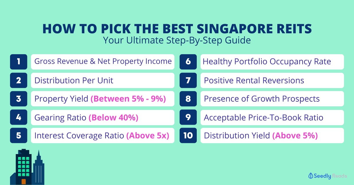 How to pick the best Singapore REITs