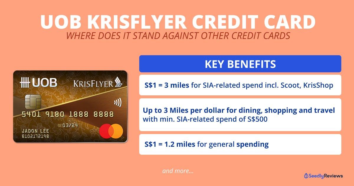 Miles Benefits summary for UOB Krisflyer card