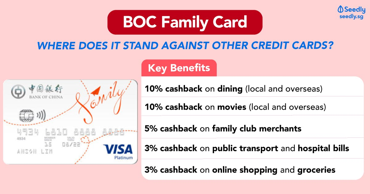 BOC Family Card