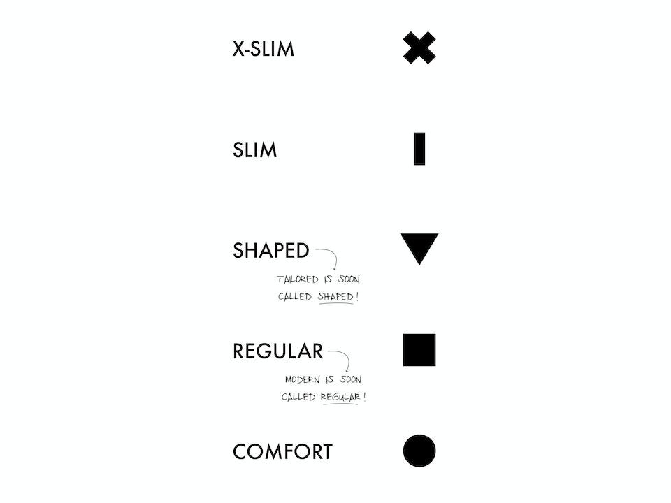Passformen | Seidensticker