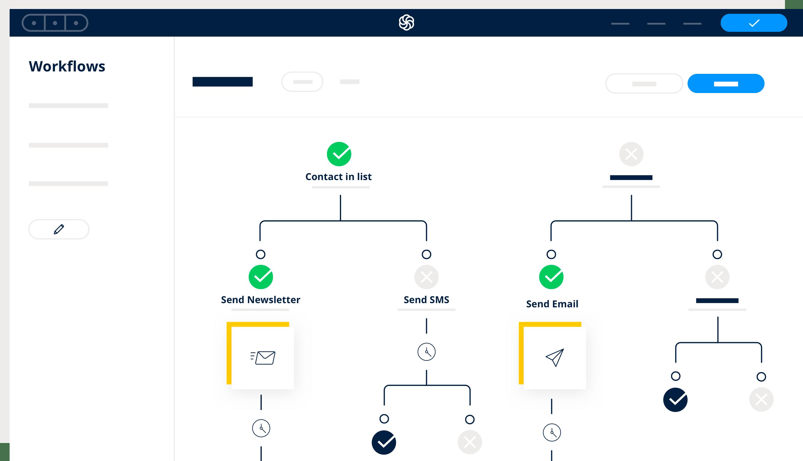 Workflow ou arbre logique d'envoi automatique d'emails selon des critères pré-définis. Crédits Sendinblue.com