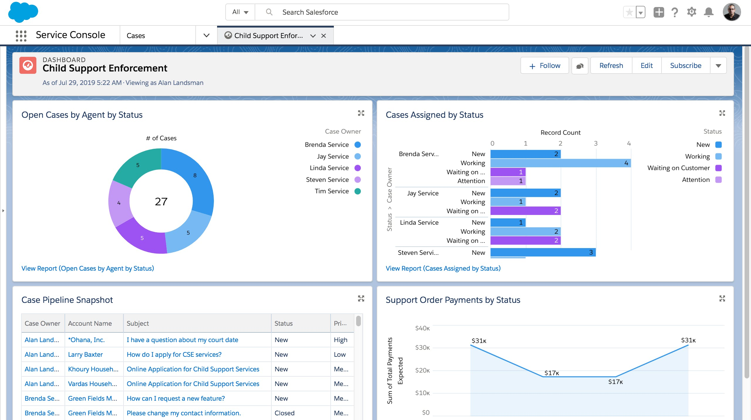Analyze Reports and Dashboards