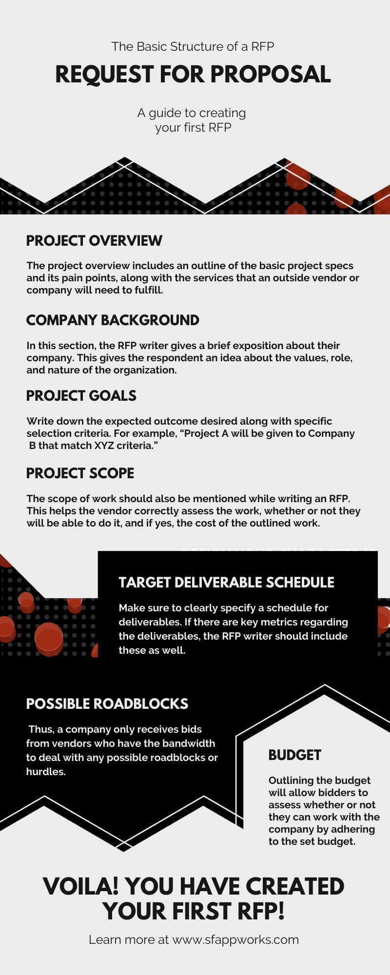 how to write a request for proposal infographic