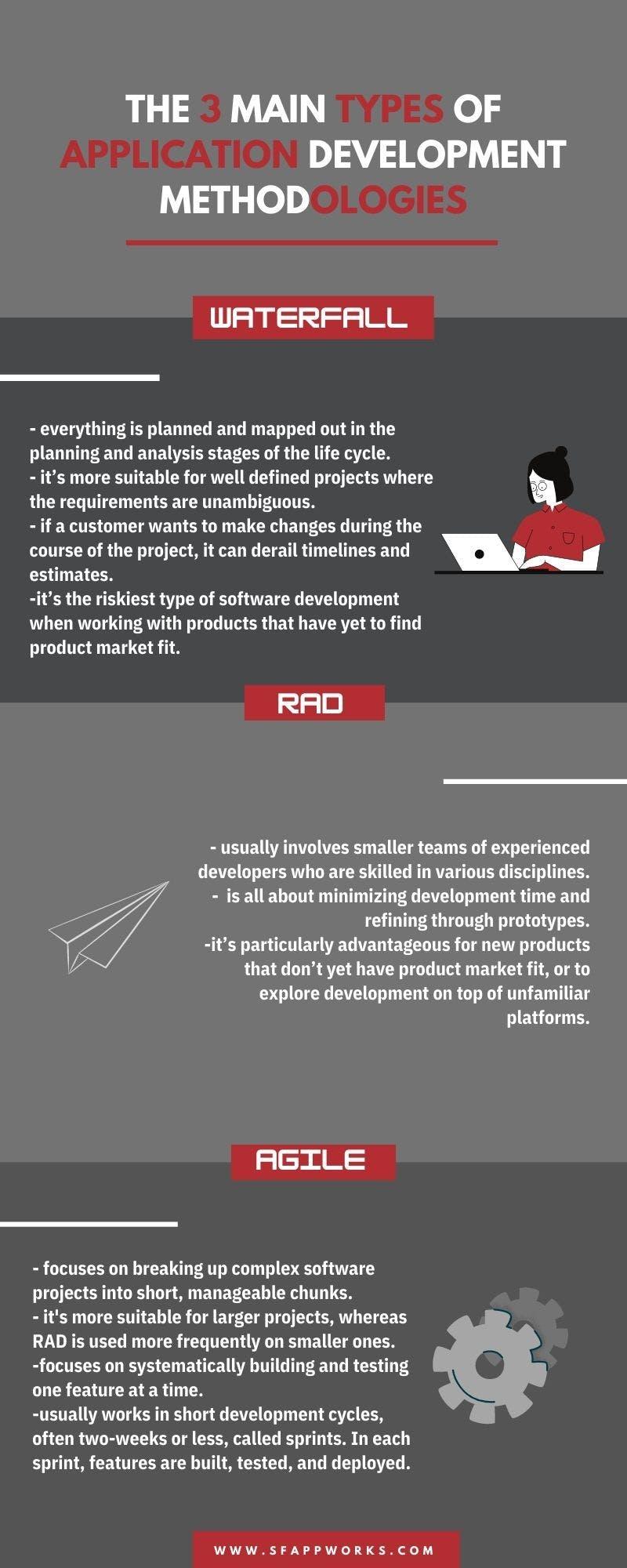 three main application methods infographic