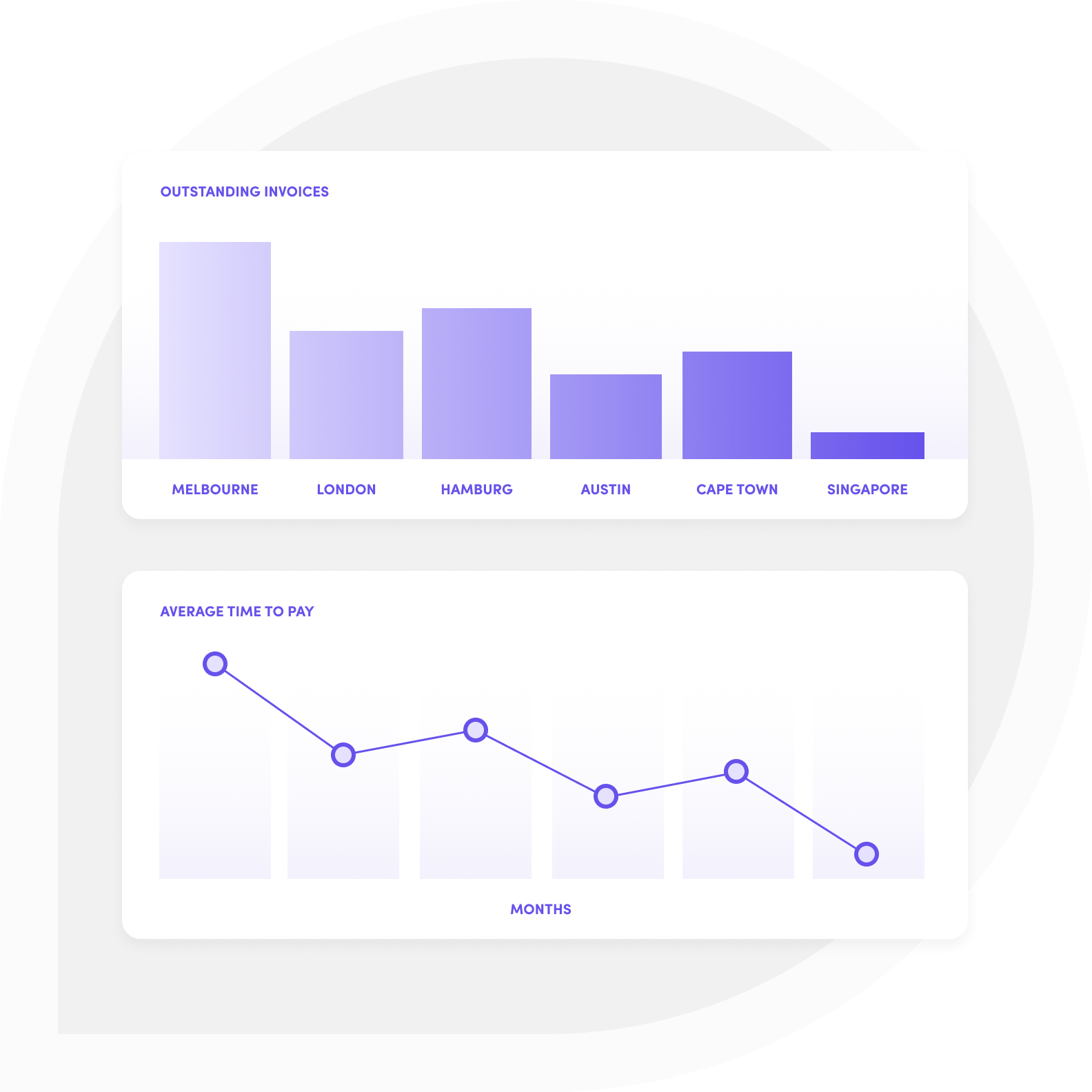 Shipamax detailed reporting for AP Invoices