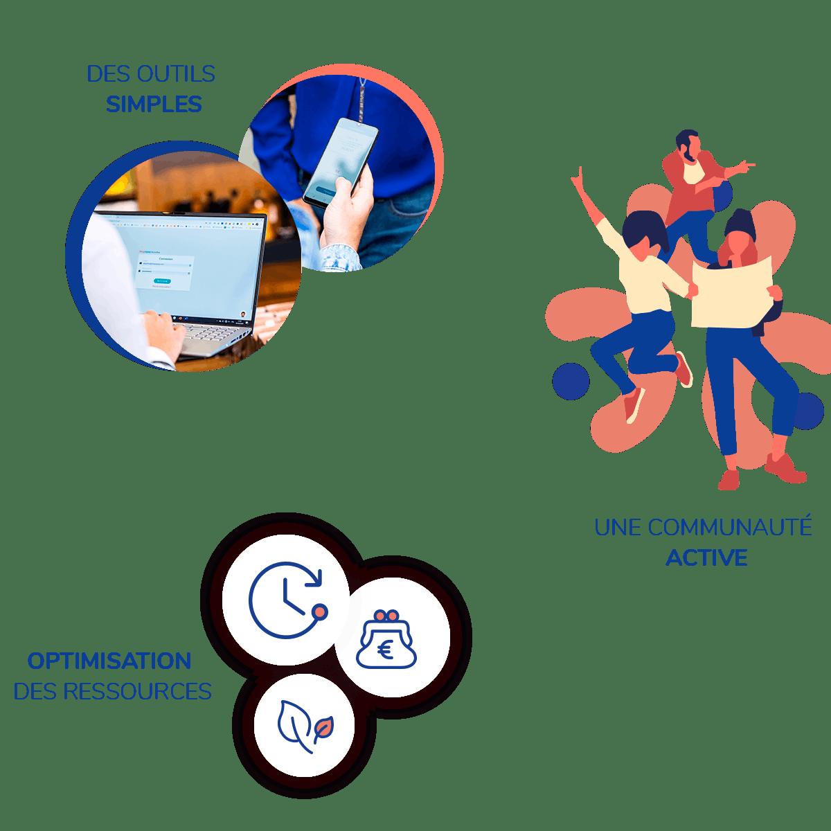 Illustration des différents services de Shopopop