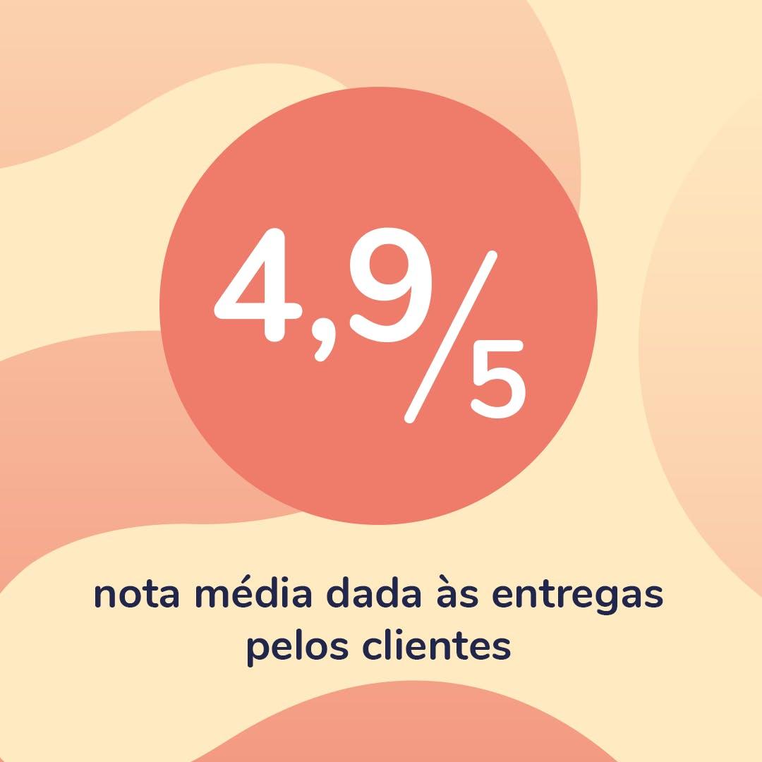 Imagem com nota média das entregas