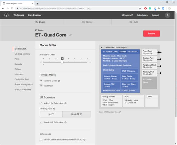 SiFive Insight Core Designer Integration