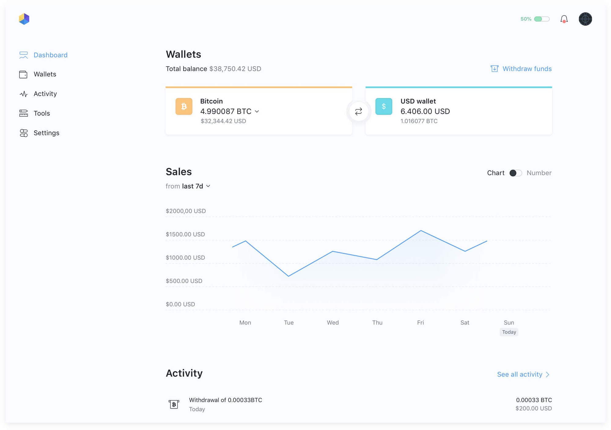 Opennode Platform Dashboard
