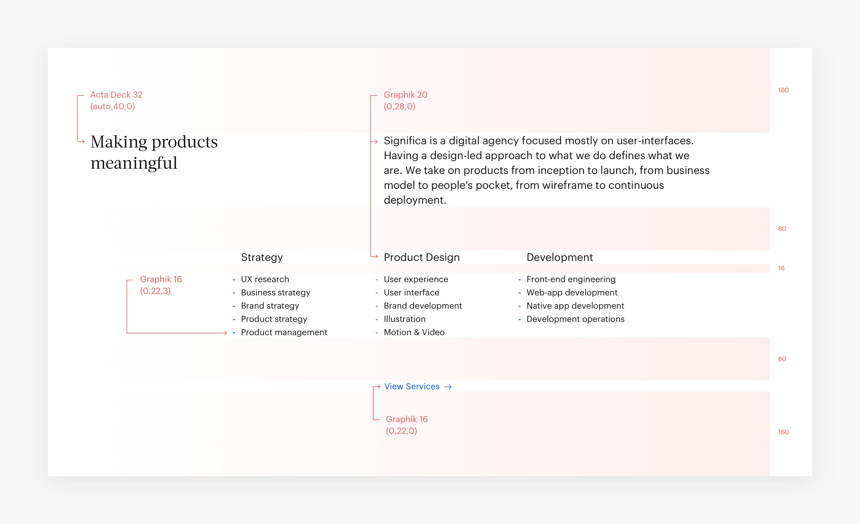 Breakdown of text hierarchy through font family, size and spacing