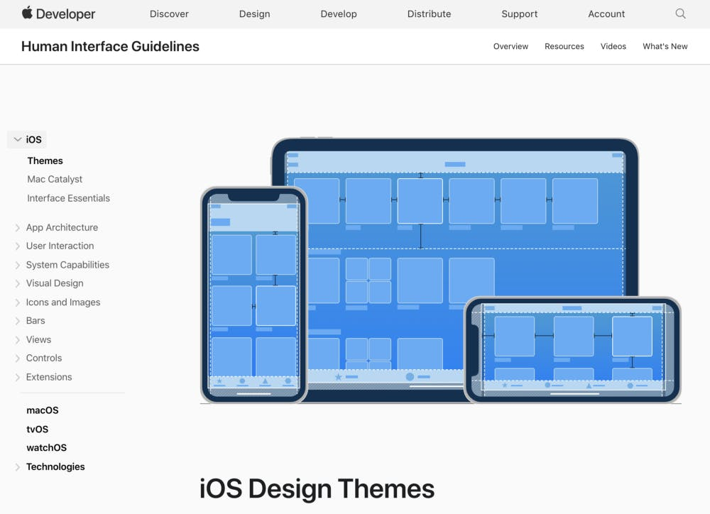 Apple's Human Interface Guidelines Page