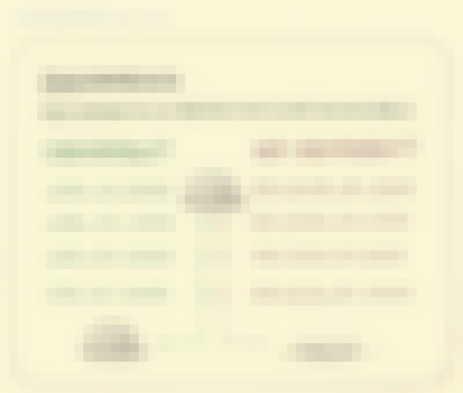 Idempotence - Sketchplanations