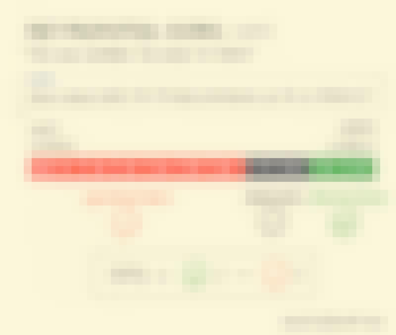 Net Promoter Score - Sketchplanations