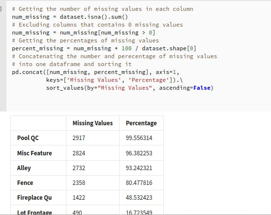 Code to enter for listing all columns with missing