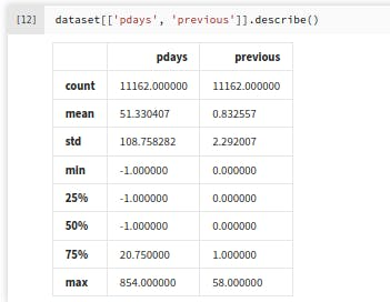 Statistical value of 'pdays' and 'previous' column