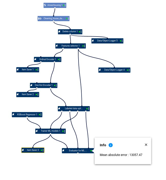 Our flowchart in build