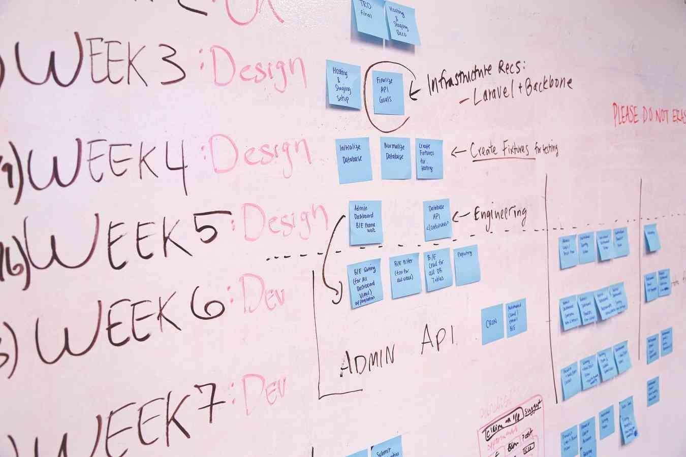 schedule task