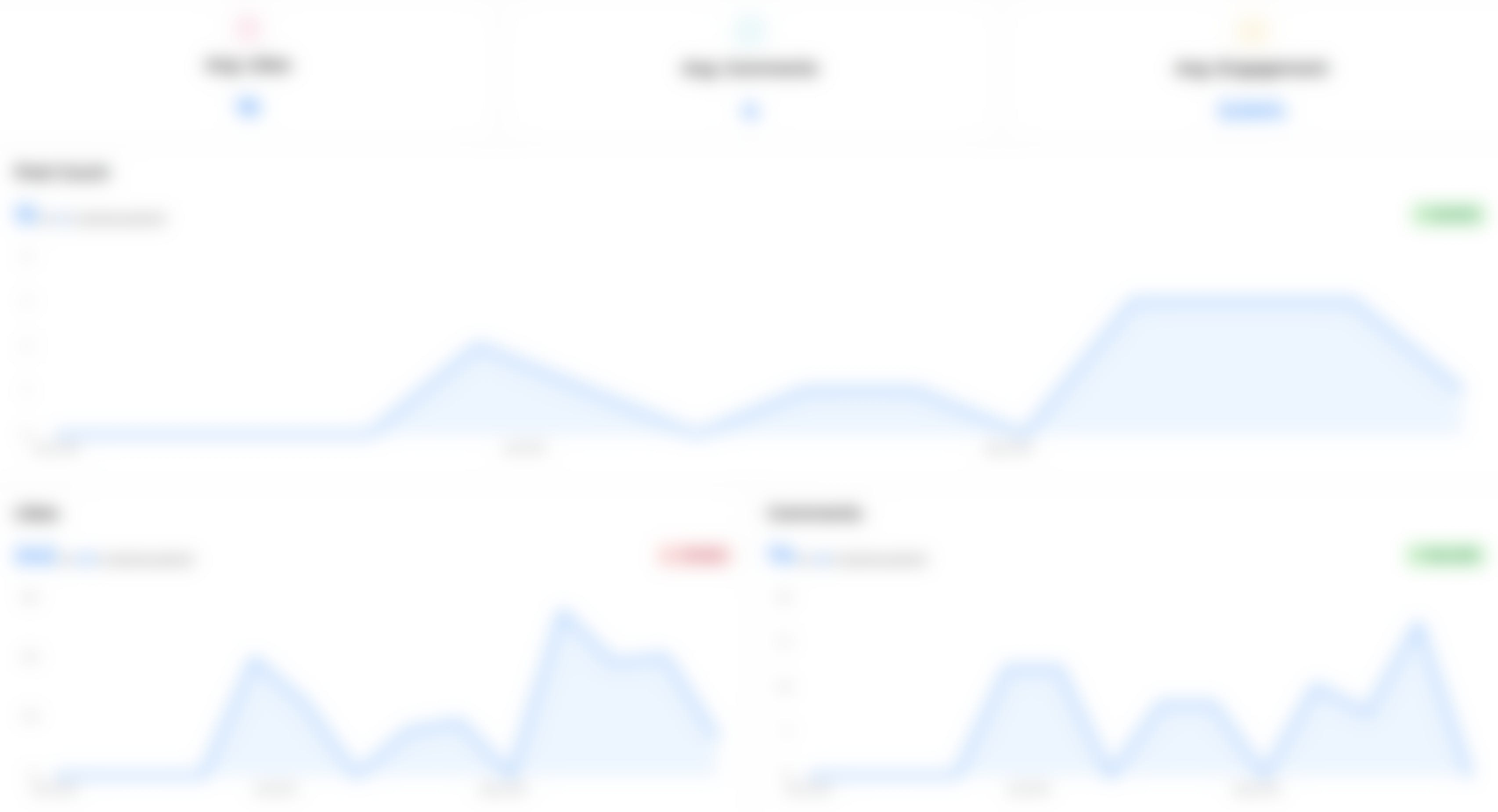 Post analytics for your Instagram business profile, in sharemyinsights.com
