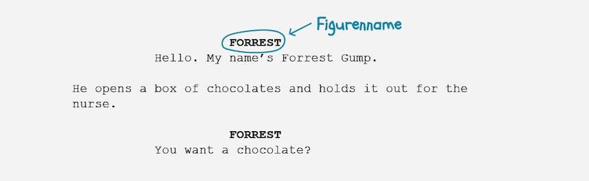 Die Grundlagen der Drehbuchformatierung Figurenname