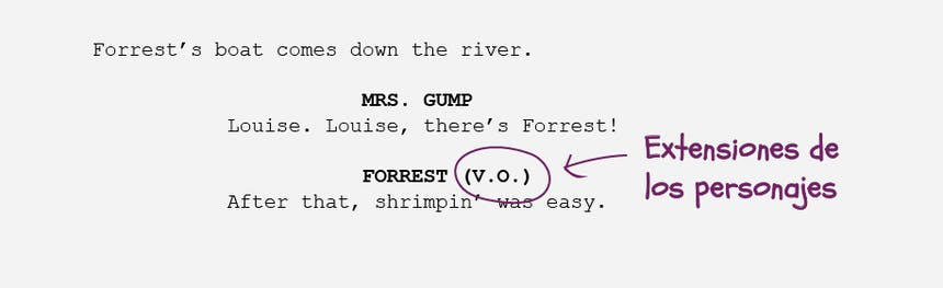Los fundamentos del formato del guión: extensiones de caracteres VO
