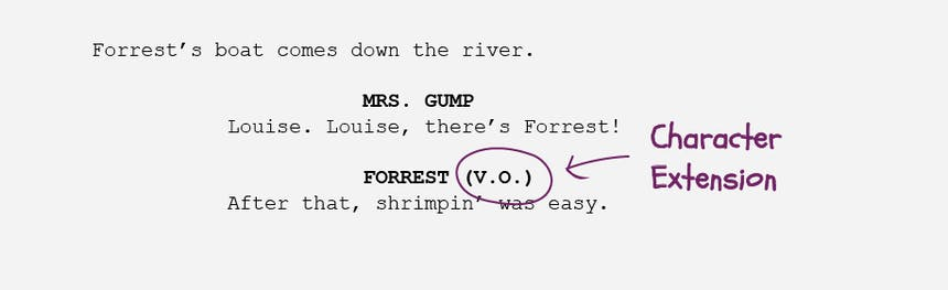 The basics of screenplay formatting - character extensions VO