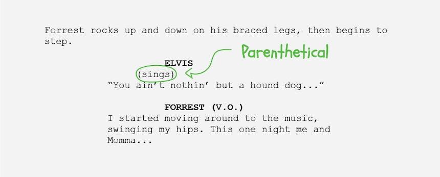 Guia básico da formatação de roteiros - parenthetical