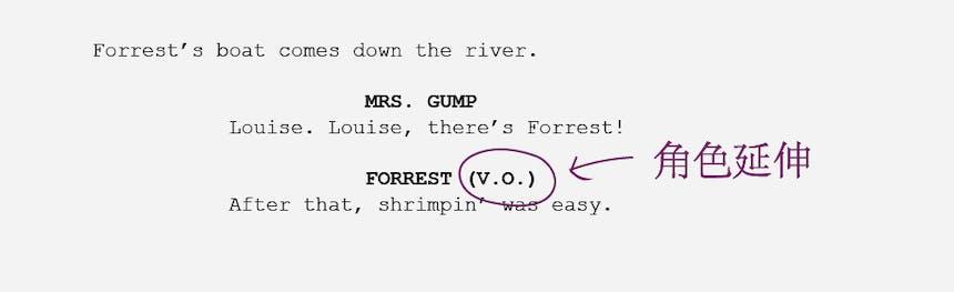 剧本格式化的基础-字符扩展VO